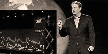 420000 years of data