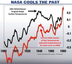 NOAA Confirms