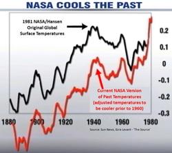 NOAA Confirms